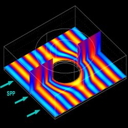 Cylindrical invisibility cloak in action. 3D view of the z-component of the electric field associated with a surface plasmon at a wavelength 600nm propagating along a 50nm-high gold film and through an invisibility cloak that surrounds a metallic cylinder. The surface plasmon continues to propagate without any distortion in the field profile.