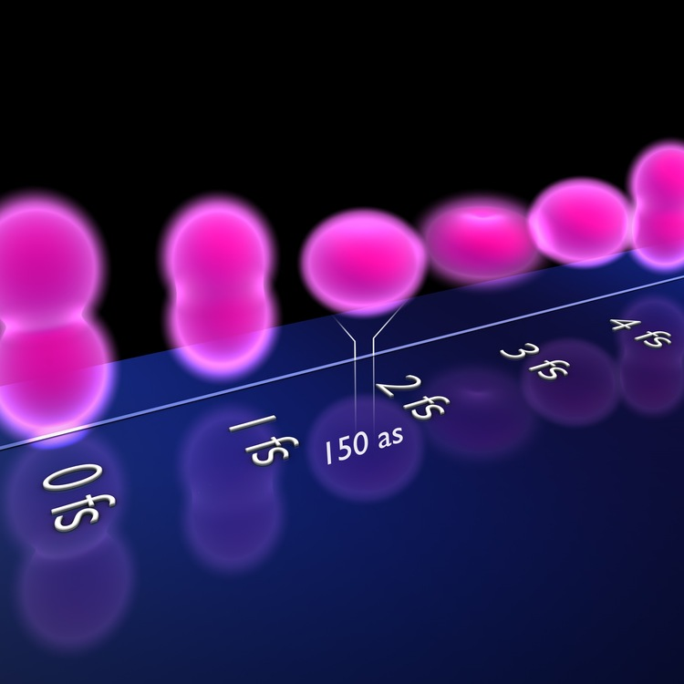 Stop-motion to see the electrons move. The ultra-high temporal resolution of 150 attoseconds enables the reconstruction of the evolution of the electron distribution of the krypton atoms right after ionization. Notice that this evolution occurs within a few femtoseconds only.