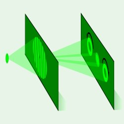 Electron holography. The pitch-fork hologram transforms a conventional electron beam into a doughnut shaped beam.