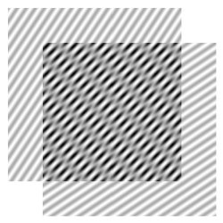 The Moire effect. If we superimpose two grids of barely distinguishable alternating lines, the Moire effect shows that we can retrieve the period of one grid as a result of having knowledge of the final image (the central square in the picture) and of the period of the other grid. This effect is used in Structured Illumination Microscopy, where the use of an illumination grid of a known period allows researchers to increase the resolution of the acquired image.
