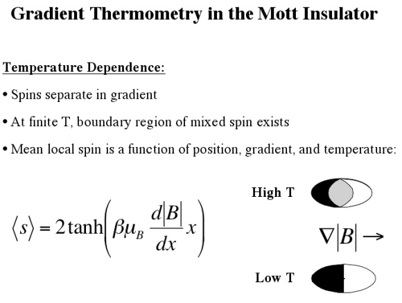 Spin-gradient thermometry in a nutshell.